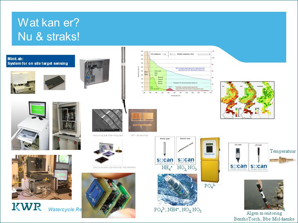 Wat kan er Nu & straks! Watercycle Research Institute