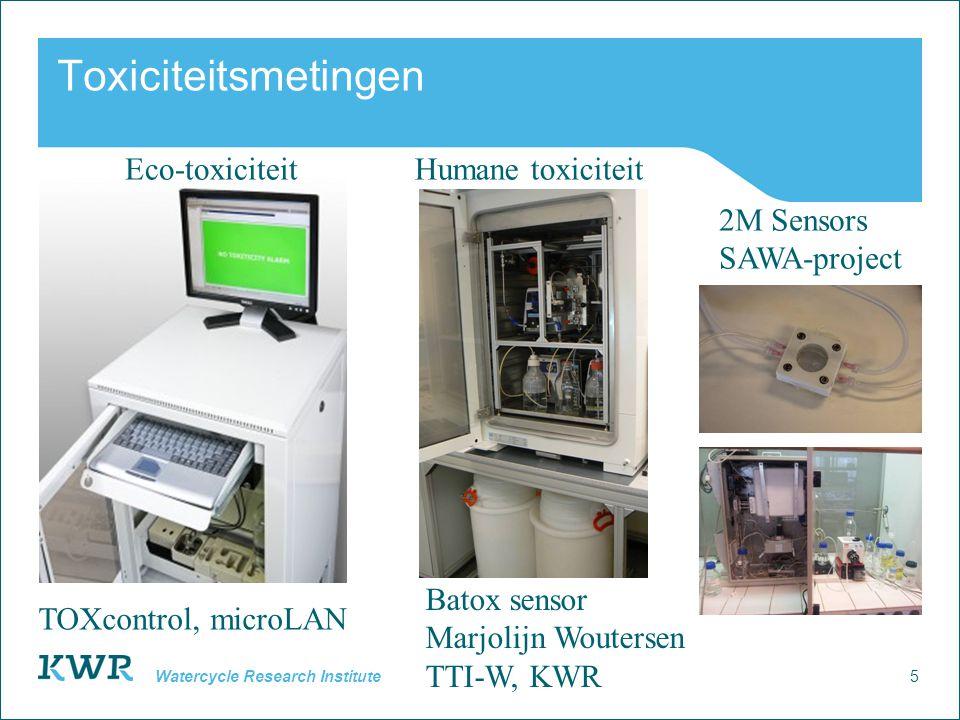 Toxiciteitsmetingen Eco-toxiciteit Humane toxiciteit 2M Sensors