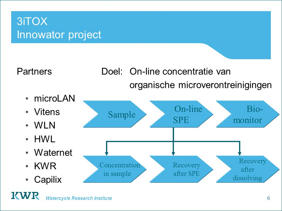 3iTOX Innowator project