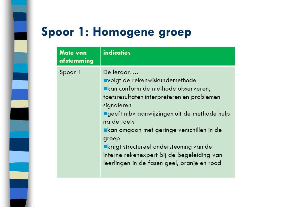 Spoor 1: Homogene groep Mate van afstemming indicaties Spoor 1