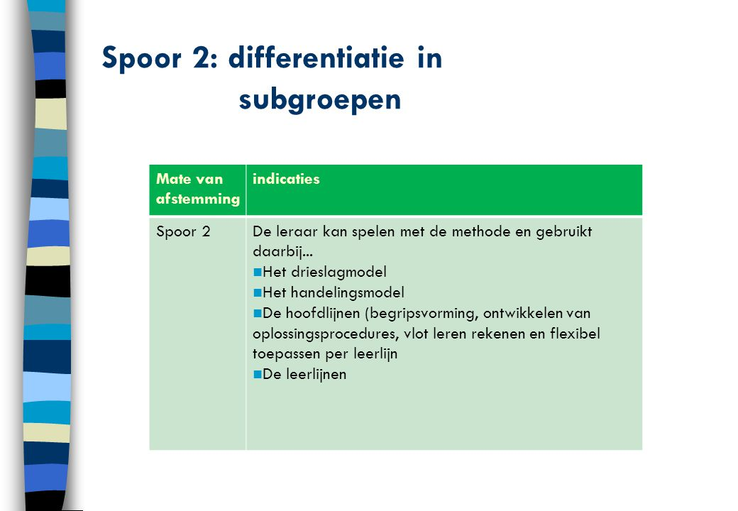 Spoor 2: differentiatie in subgroepen