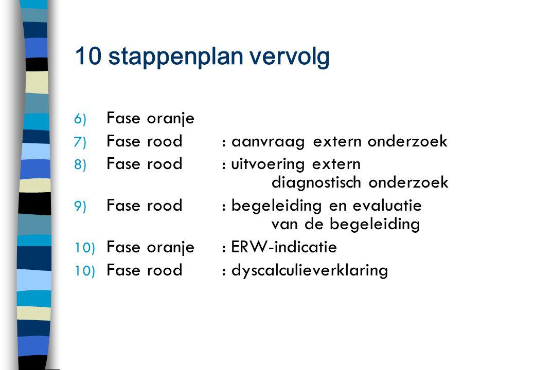 10 stappenplan vervolg Fase oranje