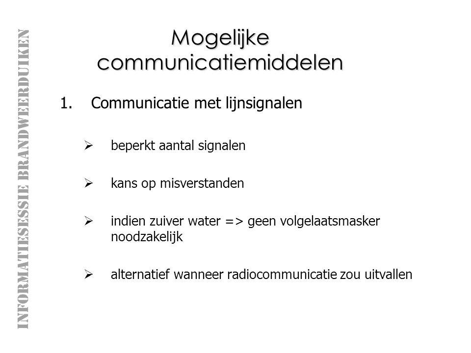 Mogelijke communicatiemiddelen