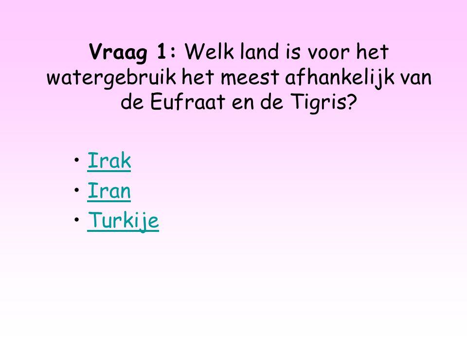 Vraag 1: Welk land is voor het watergebruik het meest afhankelijk van de Eufraat en de Tigris