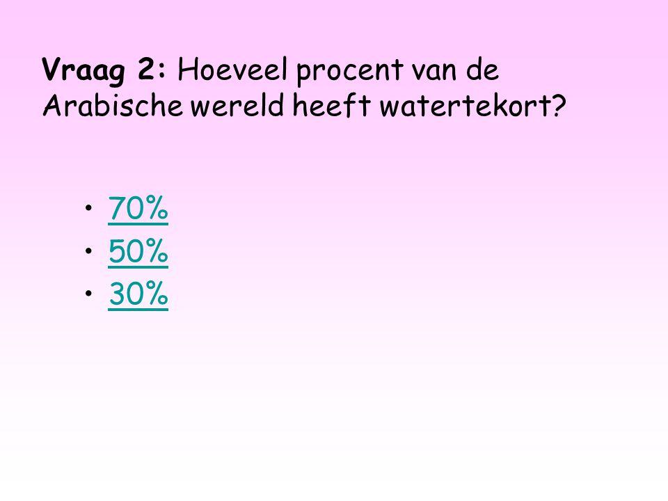 Vraag 2: Hoeveel procent van de Arabische wereld heeft watertekort