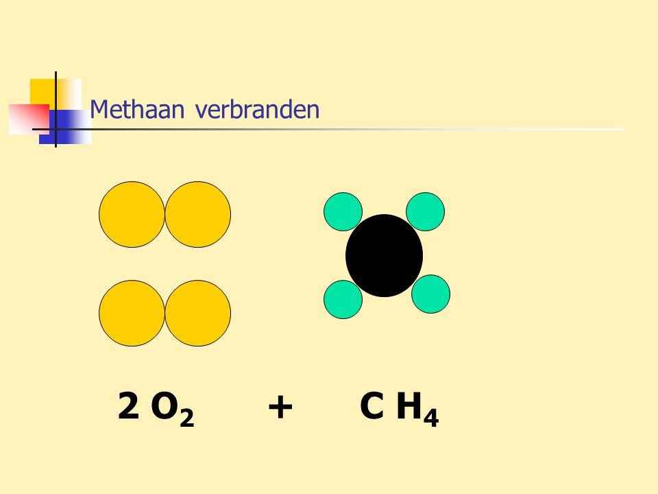 Methaan verbranden 2 O2 + C H4