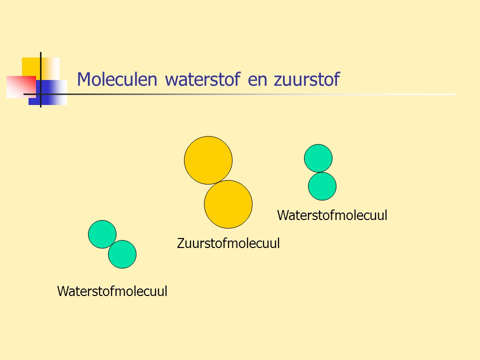 Moleculen waterstof en zuurstof