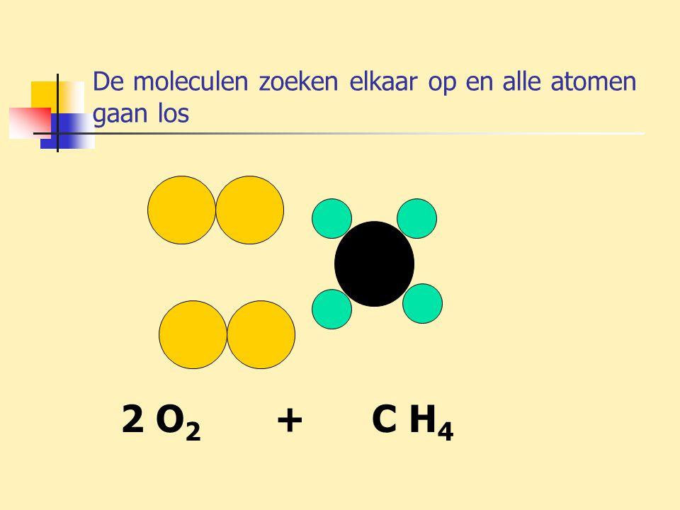 De moleculen zoeken elkaar op en alle atomen gaan los