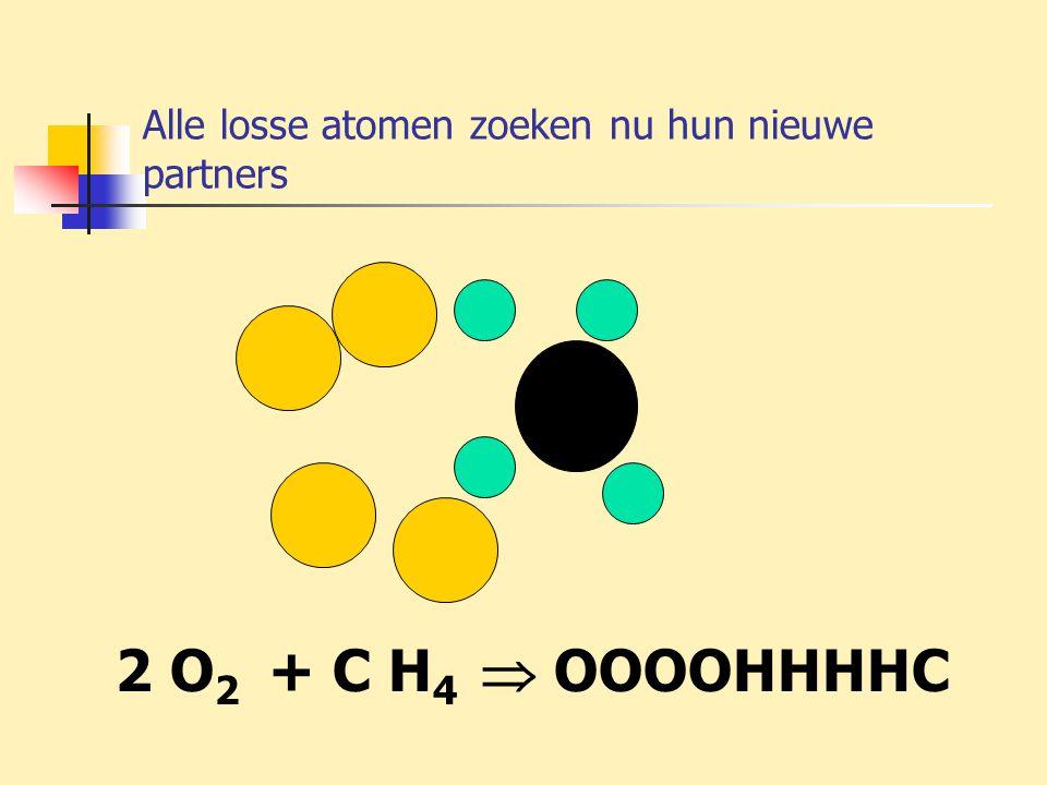 Alle losse atomen zoeken nu hun nieuwe partners