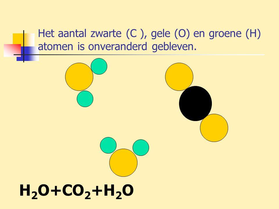 Het aantal zwarte (C ), gele (O) en groene (H) atomen is onveranderd gebleven.