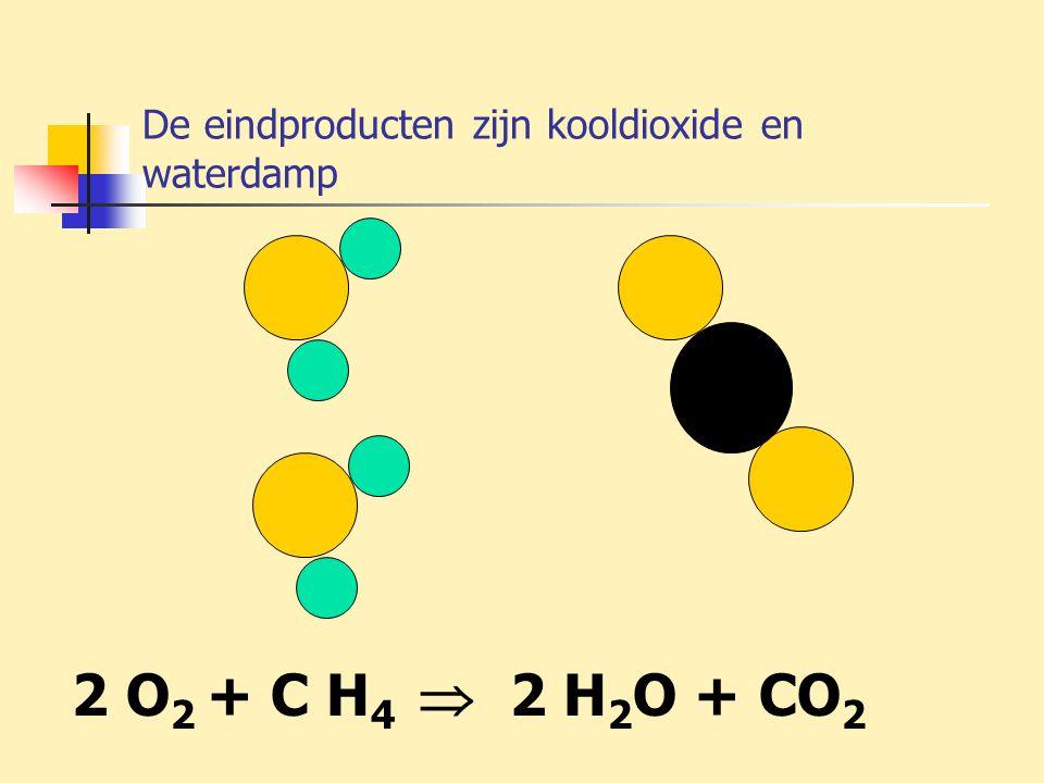 De eindproducten zijn kooldioxide en waterdamp