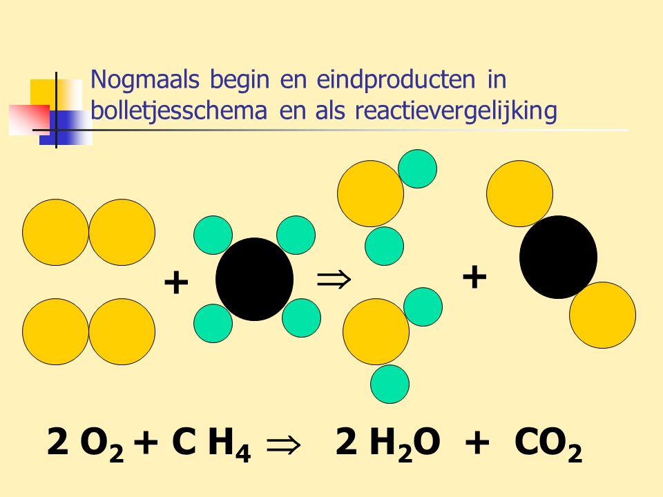 Nogmaals begin en eindproducten in bolletjesschema en als reactievergelijking