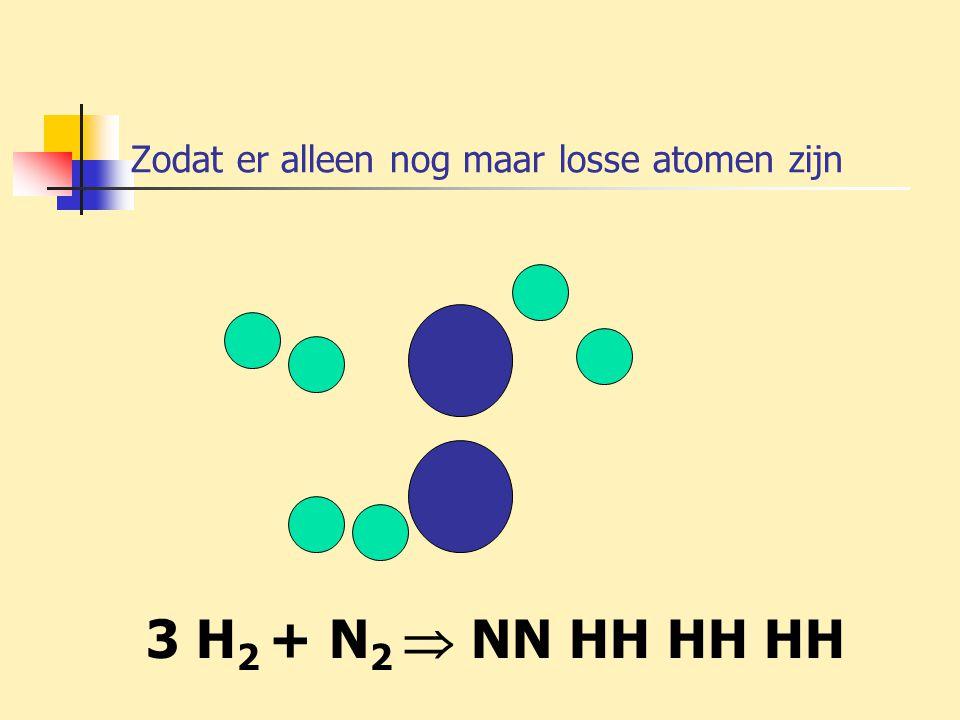 Zodat er alleen nog maar losse atomen zijn