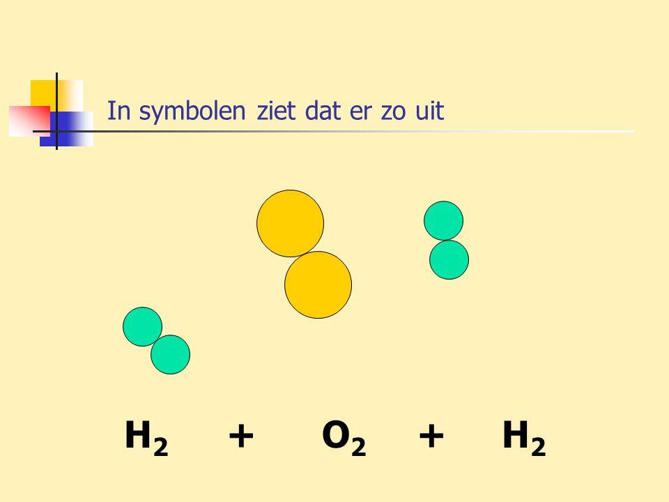 In symbolen ziet dat er zo uit