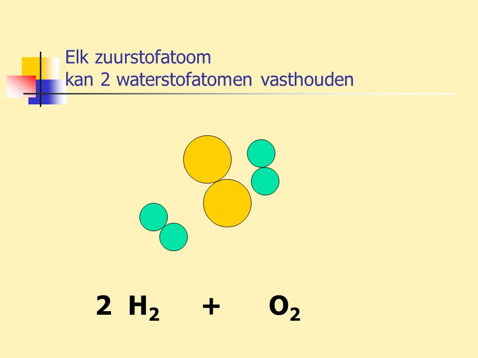 Elk zuurstofatoom kan 2 waterstofatomen vasthouden