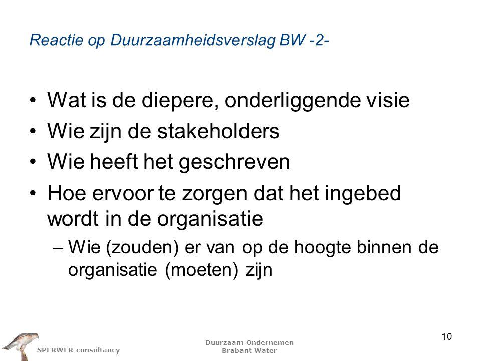 Reactie op Duurzaamheidsverslag BW -2-