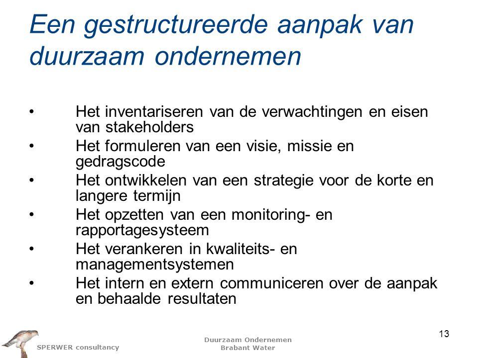 Een gestructureerde aanpak van duurzaam ondernemen