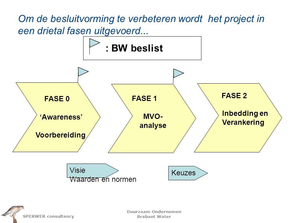 Om de besluitvorming te verbeteren wordt het project in een drietal fasen uitgevoerd...