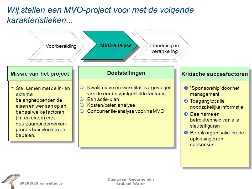 Wij stellen een MVO-project voor met de volgende karakteristieken...