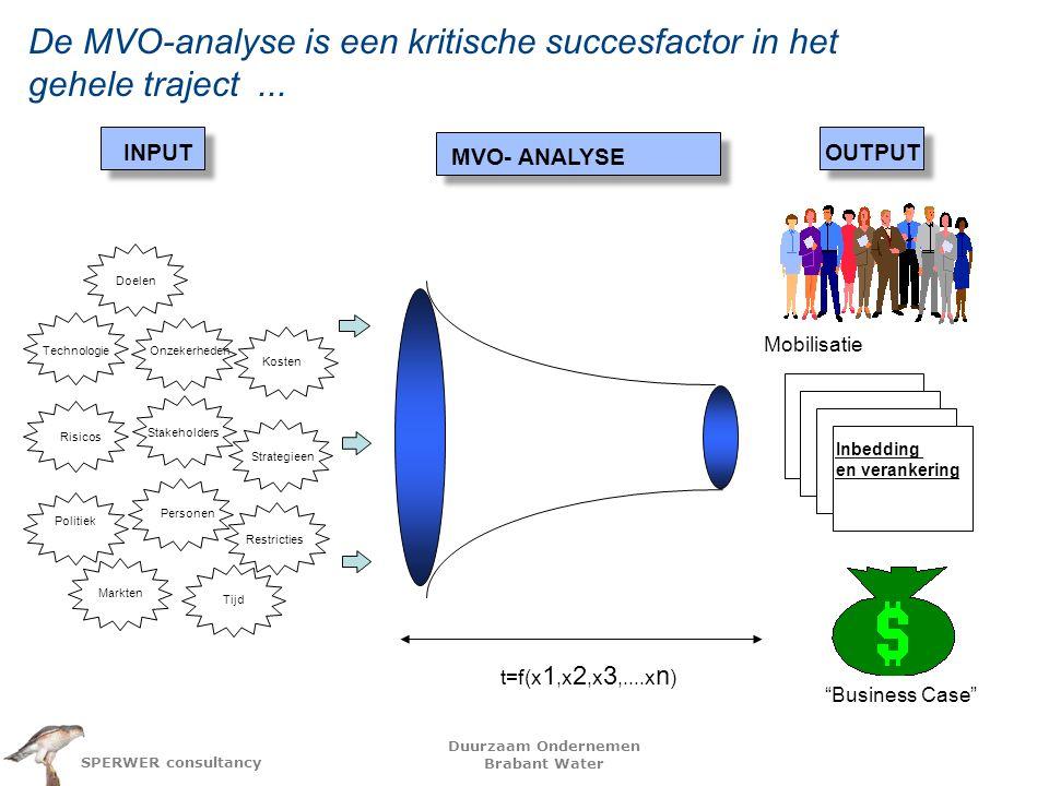 De MVO-analyse is een kritische succesfactor in het gehele traject ...