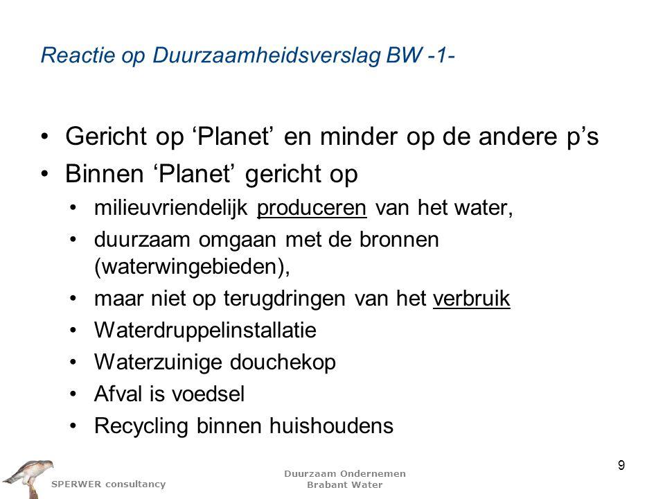 Reactie op Duurzaamheidsverslag BW -1-