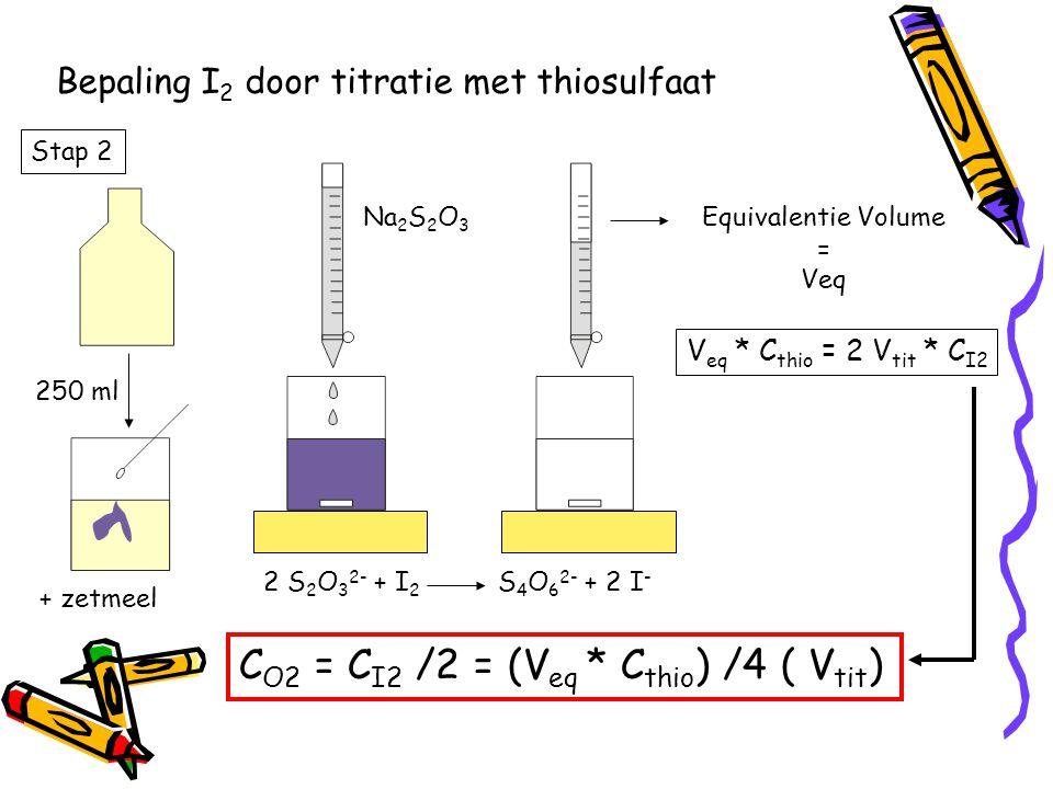 CO2 = CI2 /2 = (Veq * Cthio) /4 ( Vtit)