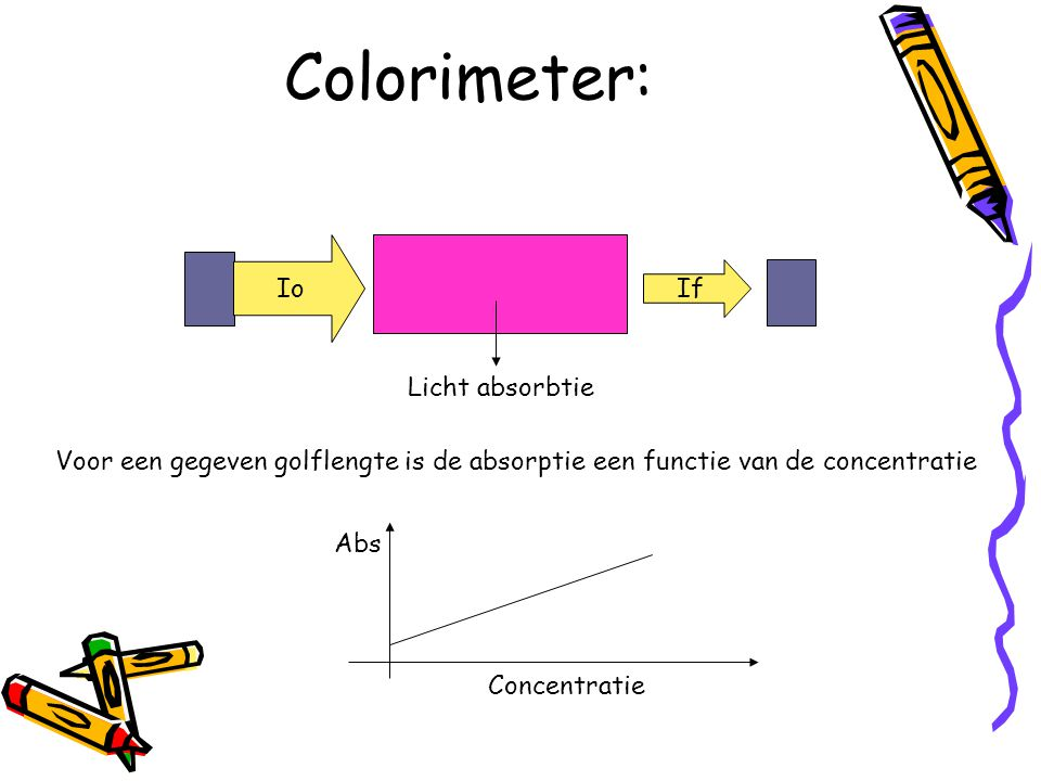Colorimeter: Io If Licht absorbtie