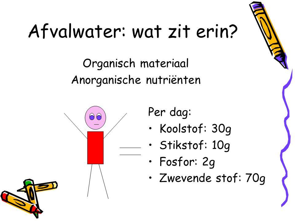 Afvalwater: wat zit erin