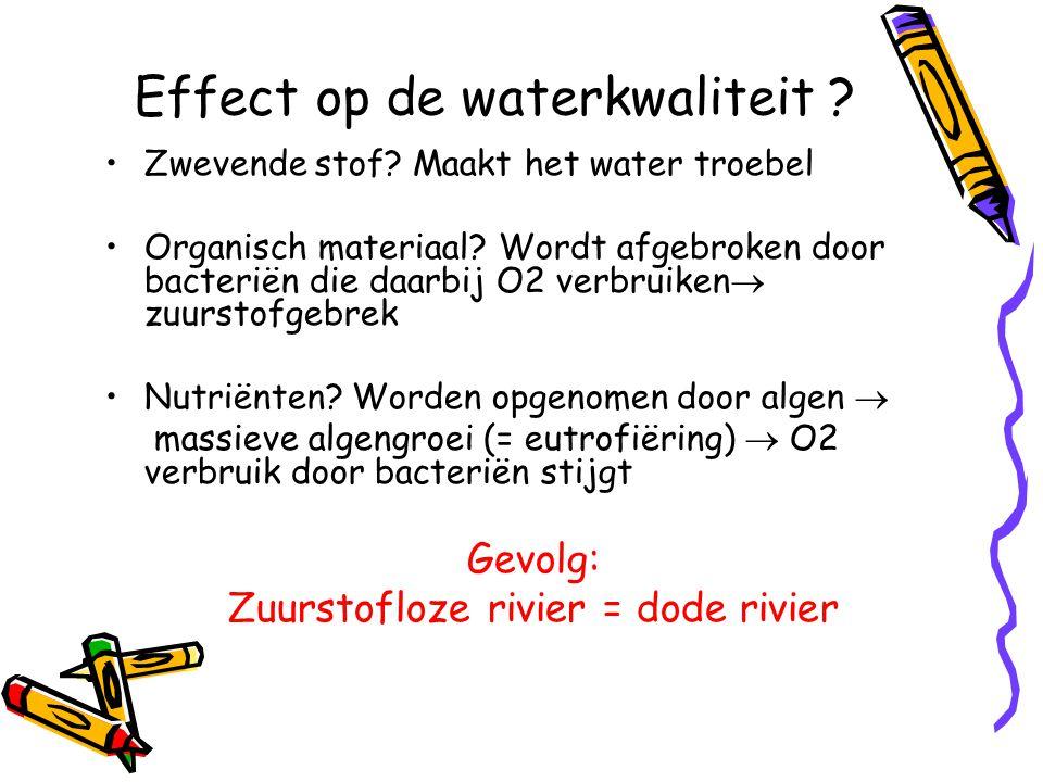 Effect op de waterkwaliteit