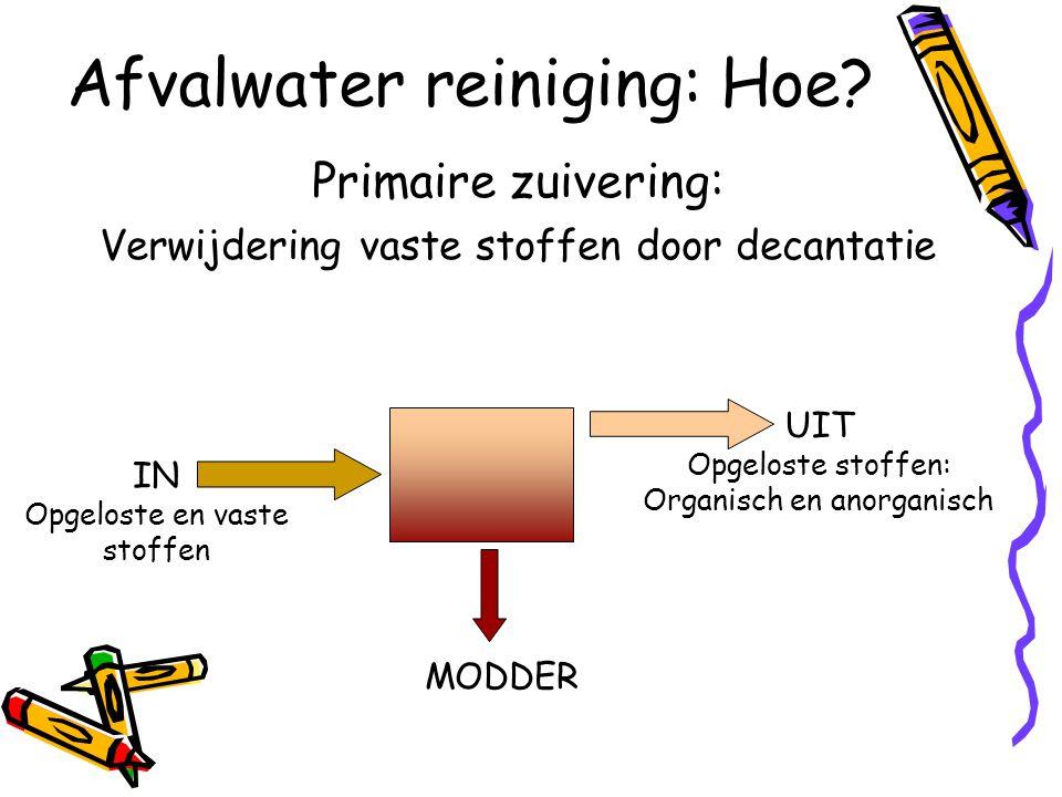 Afvalwater reiniging: Hoe