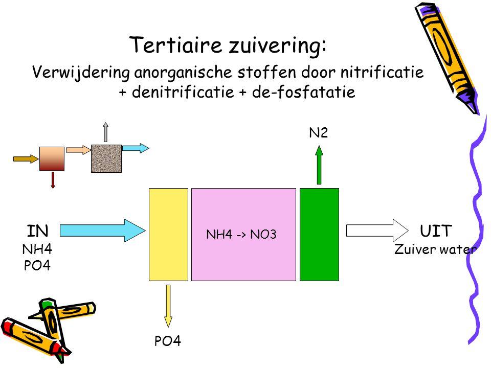 Tertiaire zuivering: Verwijdering anorganische stoffen door nitrificatie + denitrificatie + de-fosfatatie.
