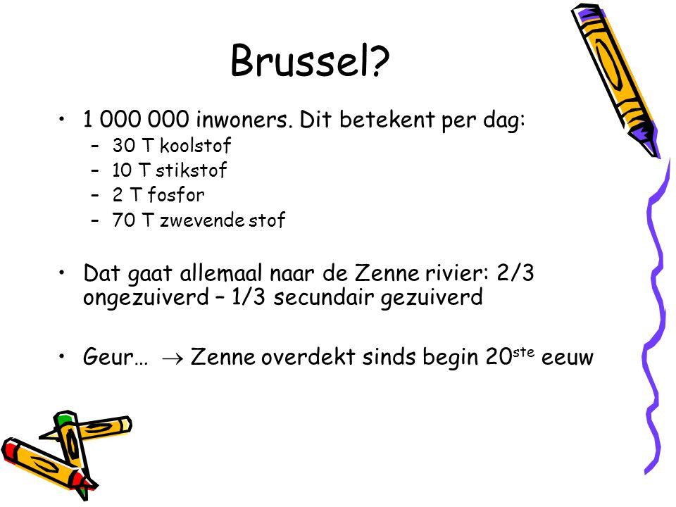Brussel 1 000 000 inwoners. Dit betekent per dag:
