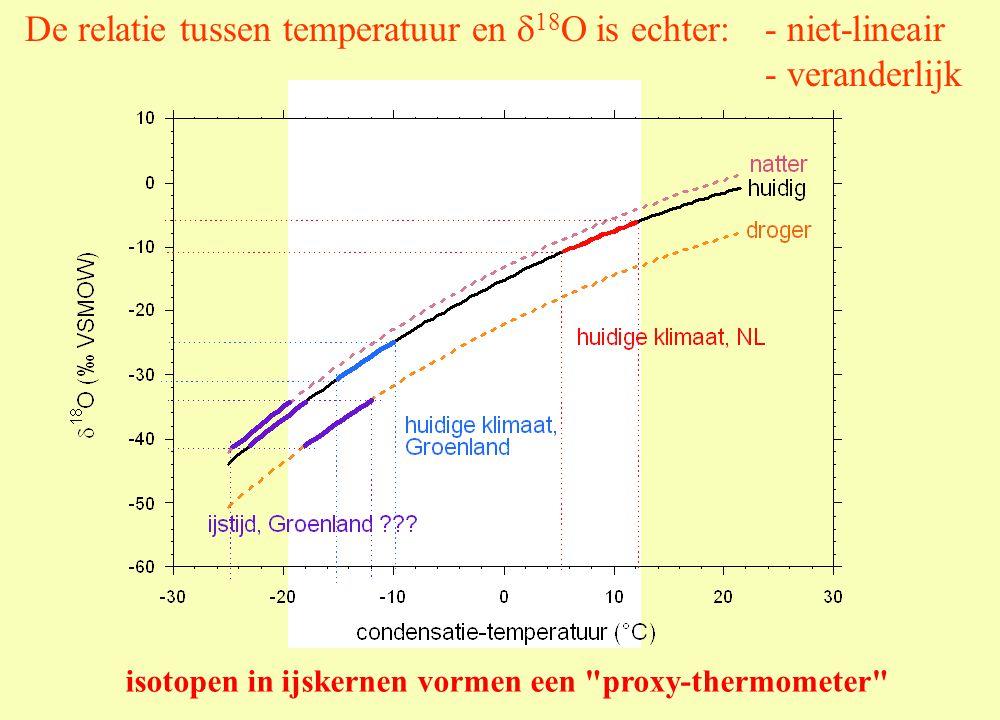 De relatie tussen temperatuur en 18O is echter:. - niet-lineair