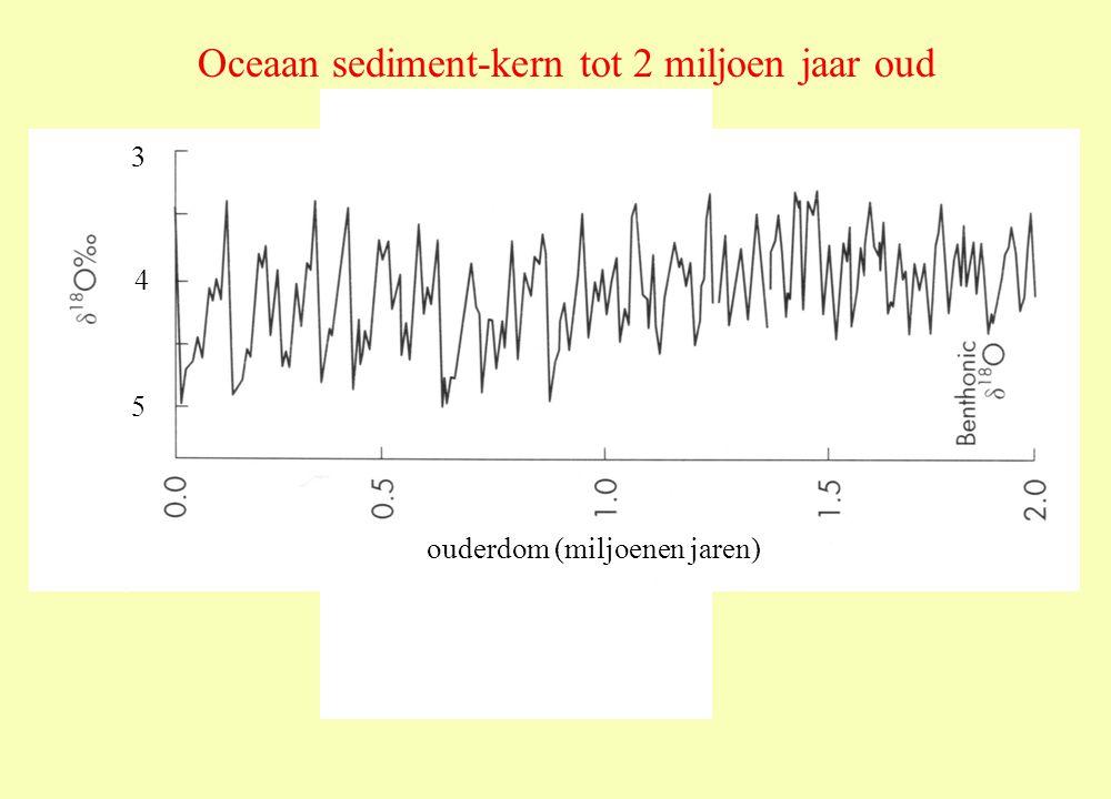 Oceaan sediment-kern tot 2 miljoen jaar oud