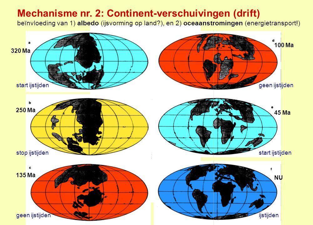Mechanisme nr. 2: Continent-verschuivingen (drift)