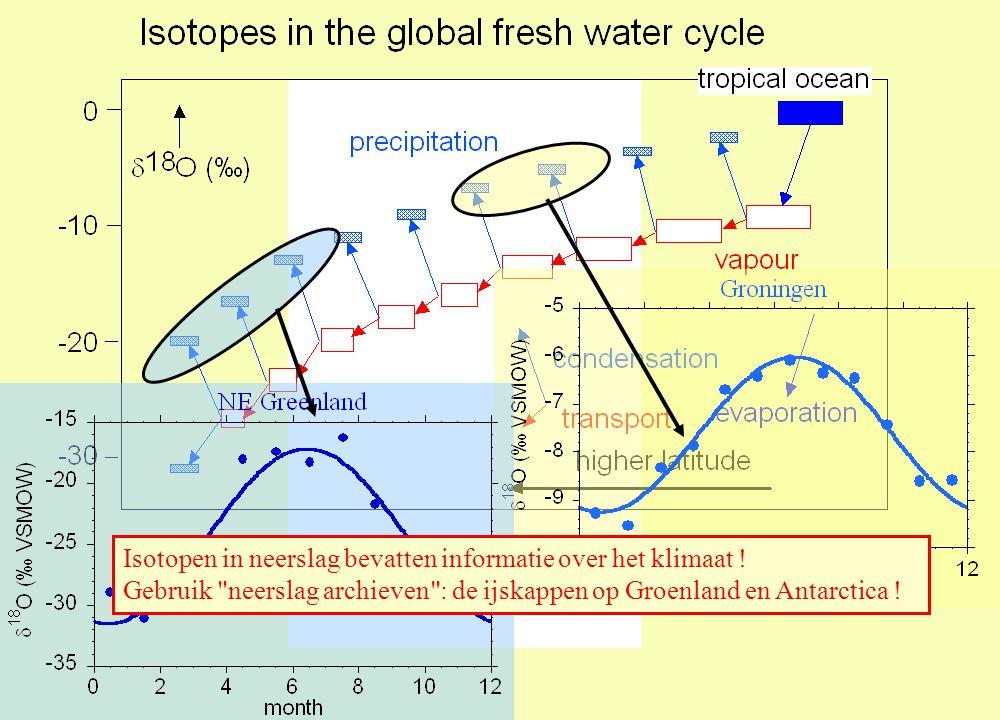 Isotopen in neerslag bevatten informatie over het klimaat !