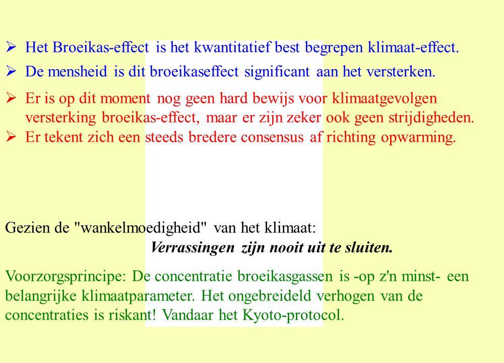 Het Broeikas-effect is het kwantitatief best begrepen klimaat-effect.