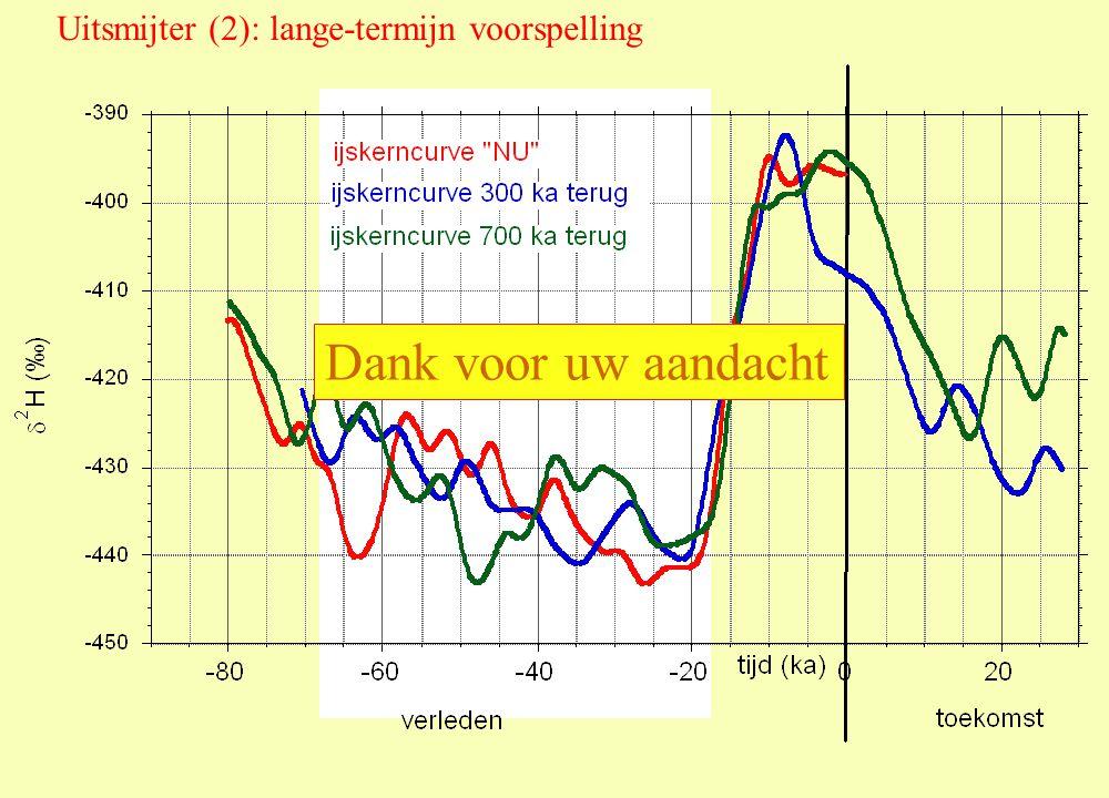 Uitsmijter (2): lange-termijn voorspelling