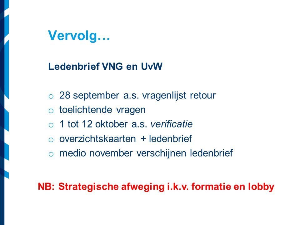 Vervolg… Ledenbrief VNG en UvW 28 september a.s. vragenlijst retour