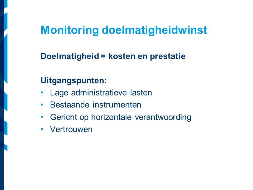 Monitoring doelmatigheidwinst