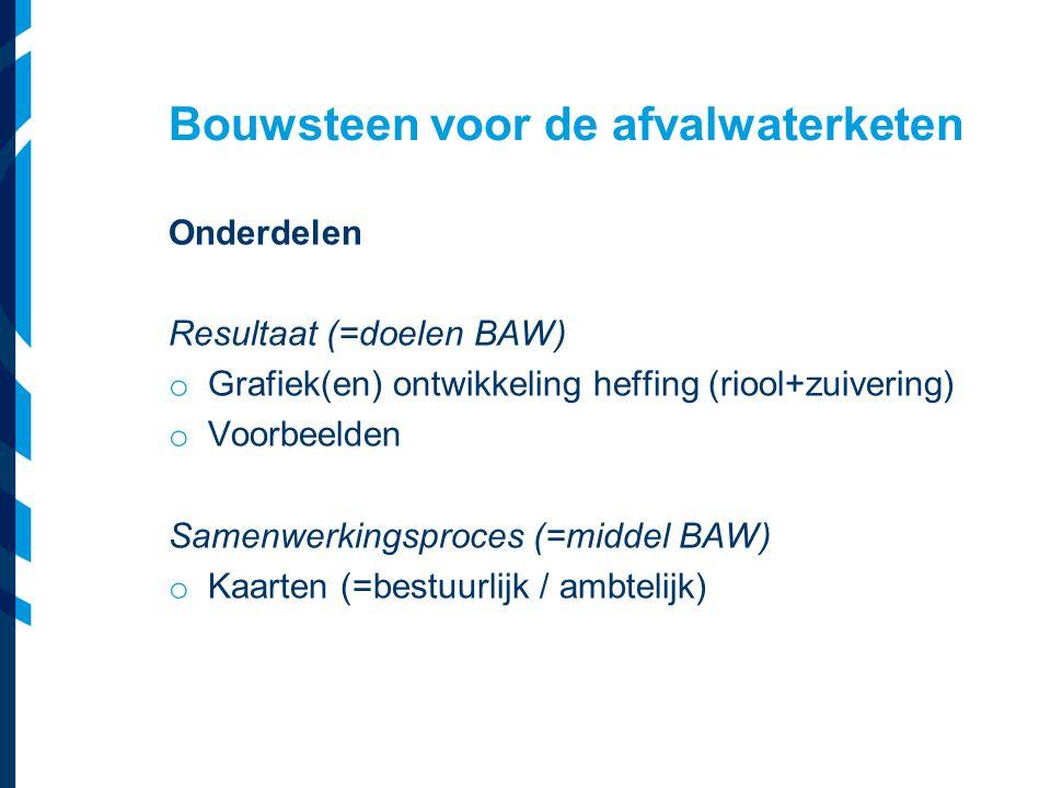 Bouwsteen voor de afvalwaterketen