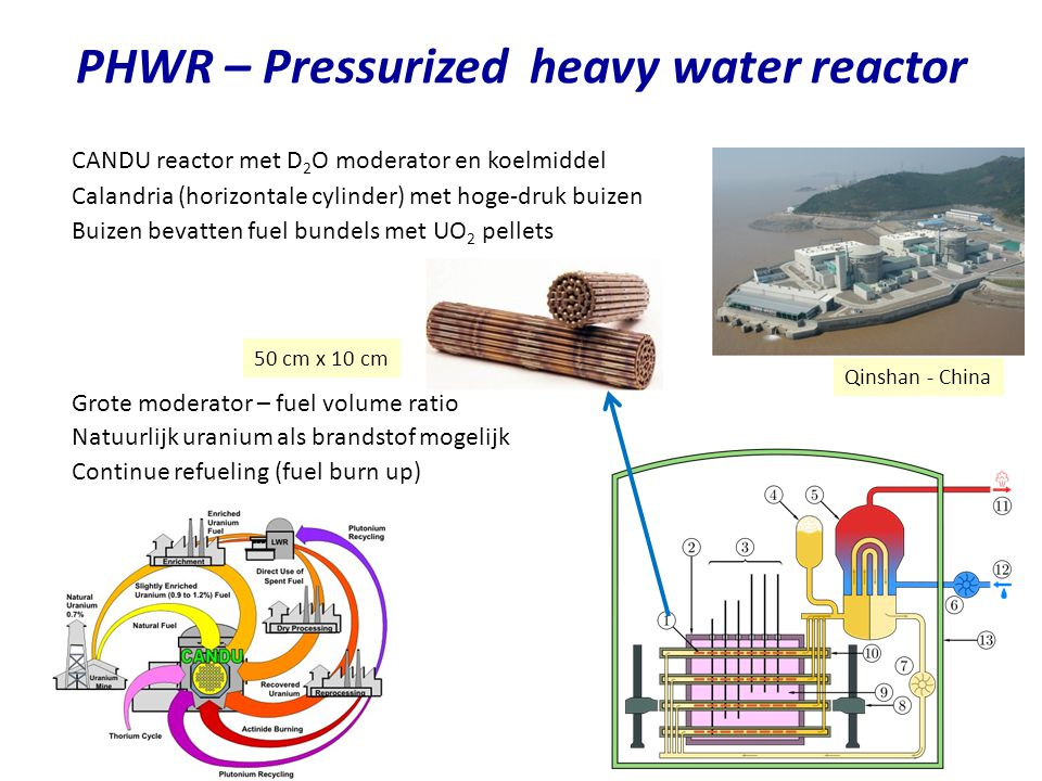 PHWR – Pressurized heavy water reactor