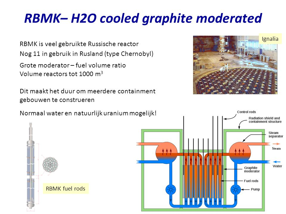 RBMK– H2O cooled graphite moderated