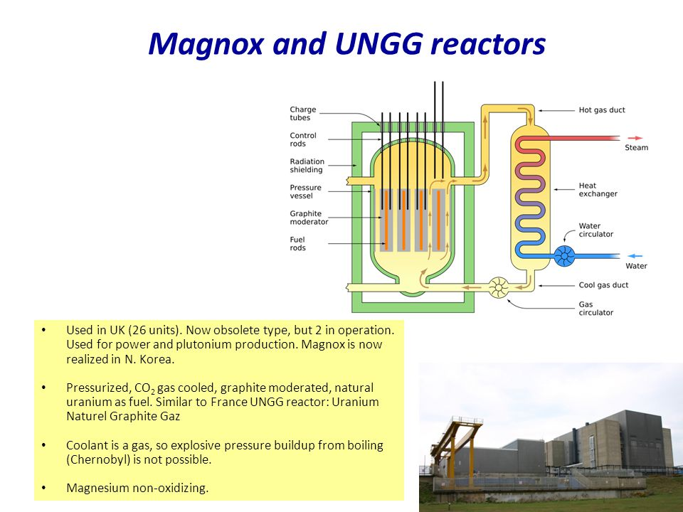 Magnox and UNGG reactors