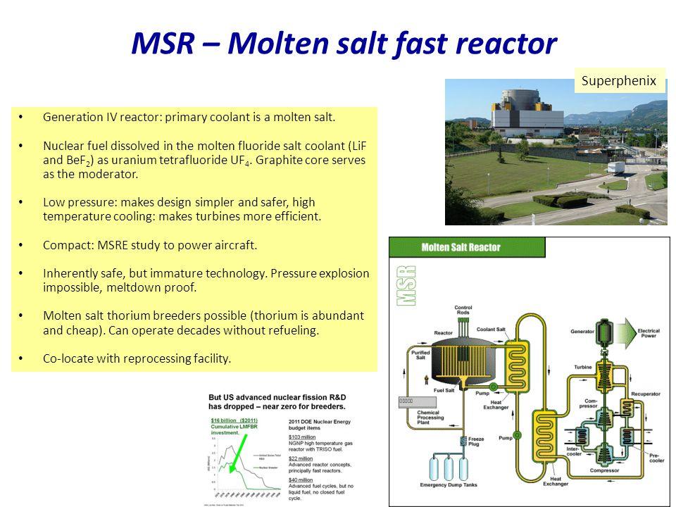 MSR – Molten salt fast reactor