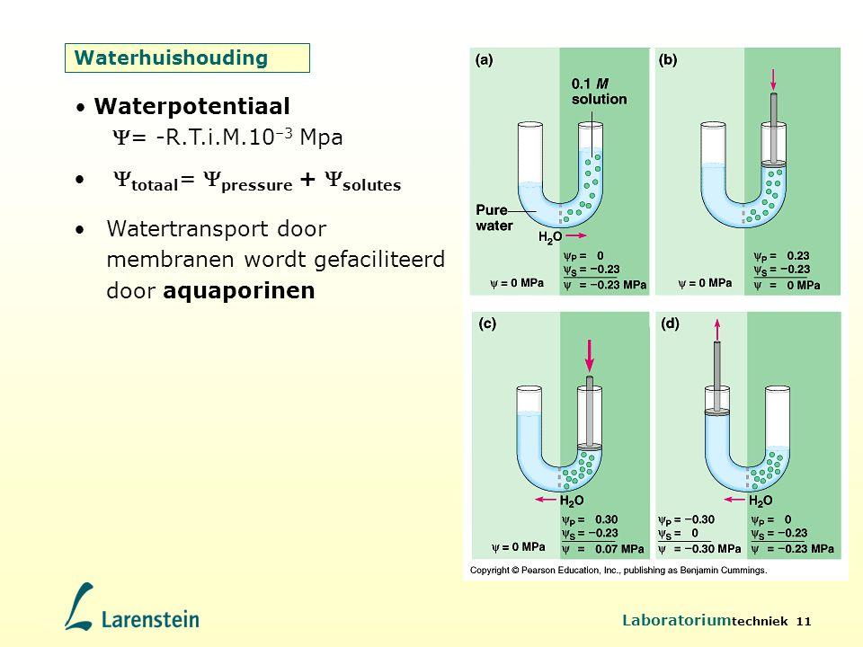 Waterpotentiaal = -R.T.i.M.10–3 Mpa