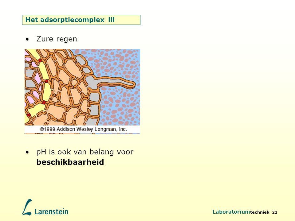 Het adsorptiecomplex lll