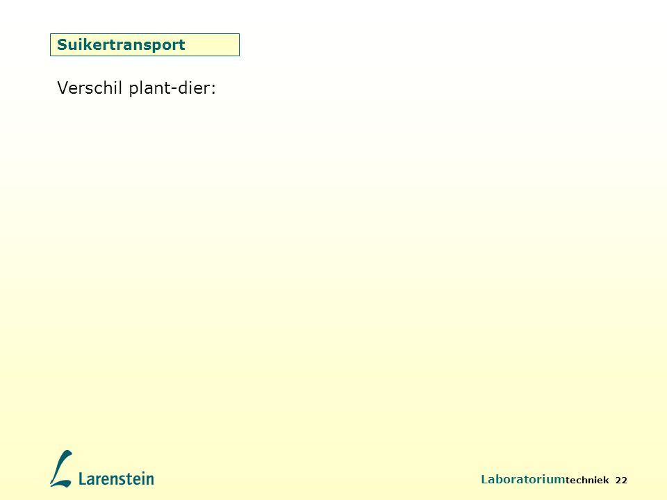Suikertransport Verschil plant-dier: