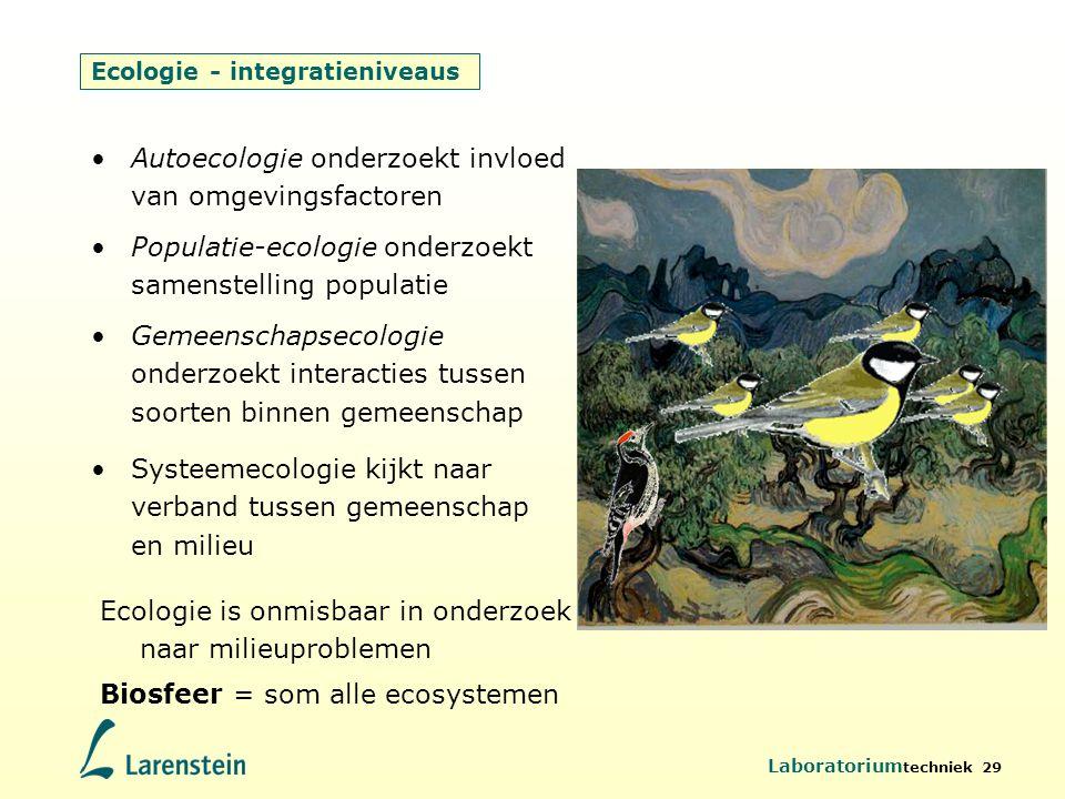 Ecologie - integratieniveaus