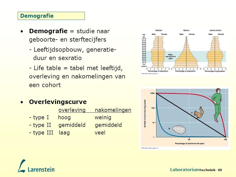Demografie = studie naar geboorte- en sterftecijfers